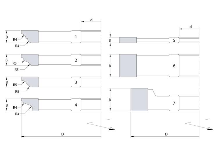 Gruppo 7 frese multiprofilo per antine