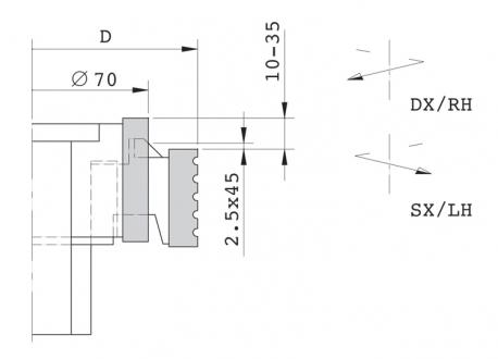 Gruppo regolabile per tenonatrice stondante doppia - D.104