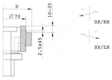 Gruppo regolabile per tenonatrice stondante doppia - D.89