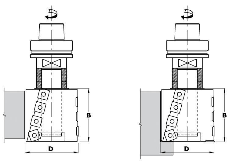 Planing spiral insert cutterhead