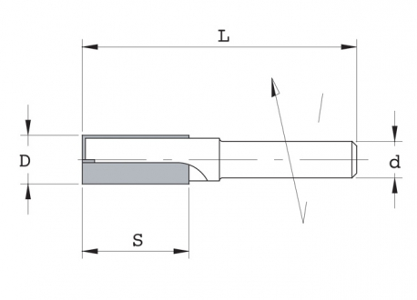 Cnc straight router cutters